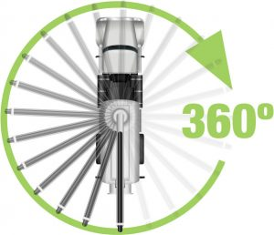 Diagram showing 360º Boom